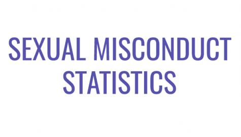 Sexual Misconduct Statistics