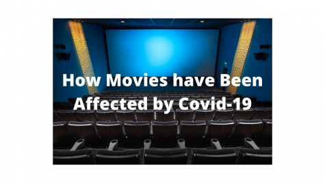How Movies Have Been Affected by COVID-19