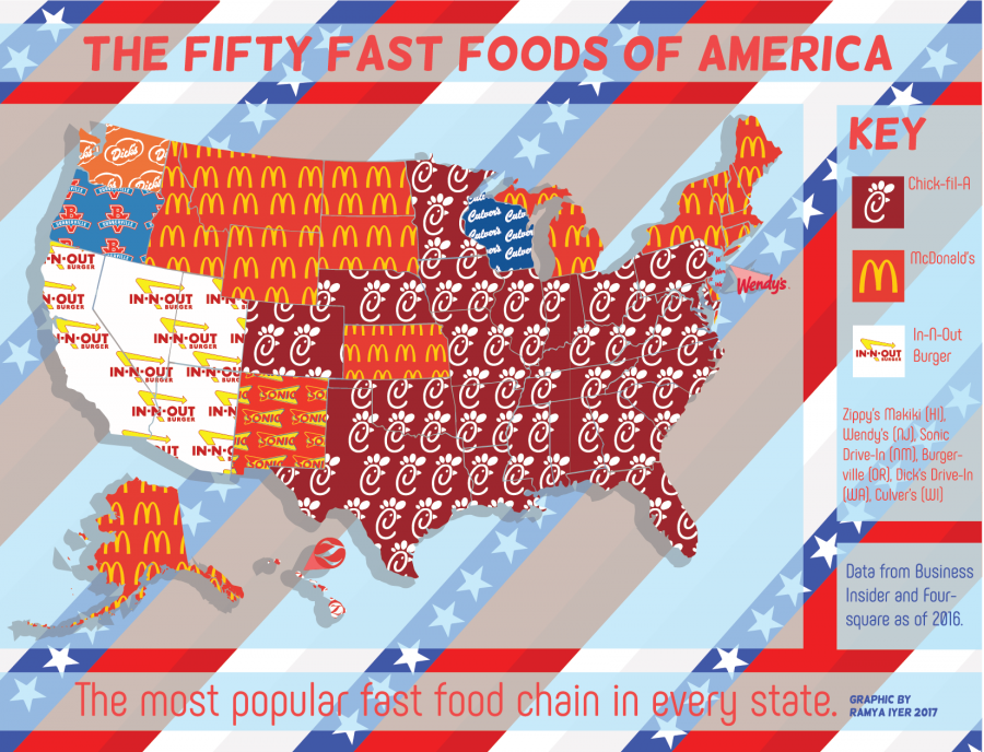 Fast Food According to States...