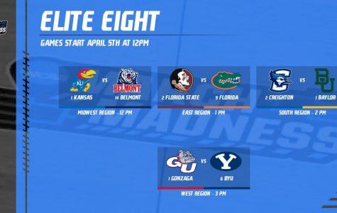 Elite Eight 2020 March Madness Simulation